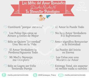 Mitos Amor Romántico Psicoemocionate infografia