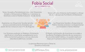 Fobia Social ansiedad Psicoemocionate