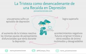 Tristeza recaída depresión infografía psicoemocionate