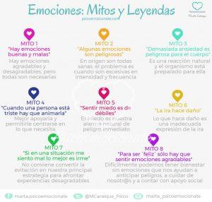 Mitos Emociones Psicoemocionate infografía